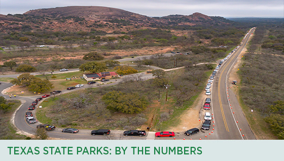 Story #3: Texas State Parks: By the Numbers
